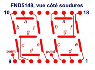 FND5148